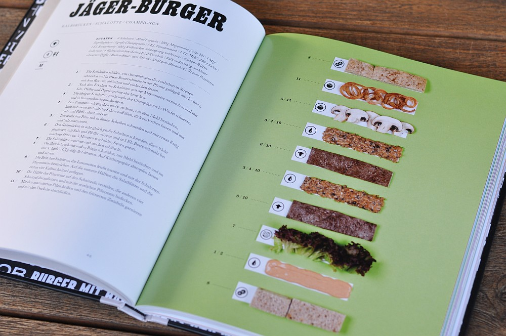 The Art of Burger the art of burger-TheArtofBurger03-The Art of Burger – das etwas andere Burgerbuch