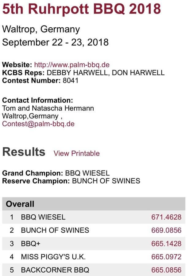 ruhrpott bbq 2018-Ruhrpott BBQ 2018 BBQ Wiesel Grand Champion 05-Ruhrpott BBQ 2018: BBQ Wiesel siegen bei Europas größter Meisterschaft