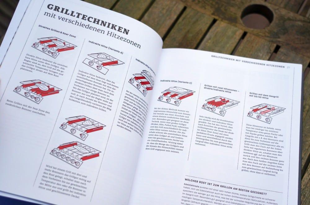 Weber's Gasgrillbibel überzeugt durch ein umfangreiches Wissenskapitel weber's gasgrillbibel-Webers Gasgrillbibel 02-Weber's Gasgrillbibel – der Bestseller jetzt auch für den Gasgrill!